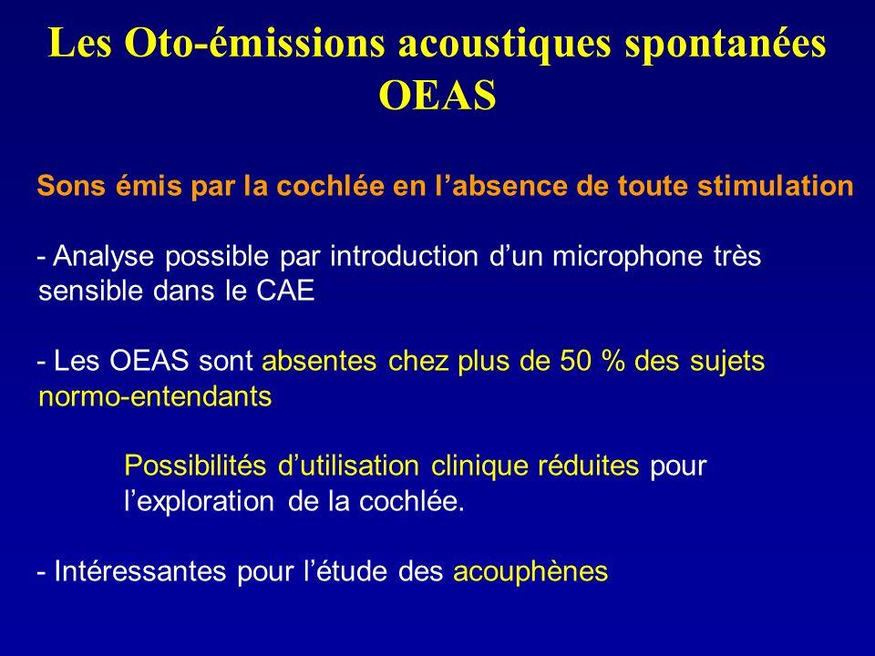Les Oto-émissions acoustiques spontanées OEAS Sons émis par la cochlée en labsence de toute stimulation - Analyse possible par introduction dun microp