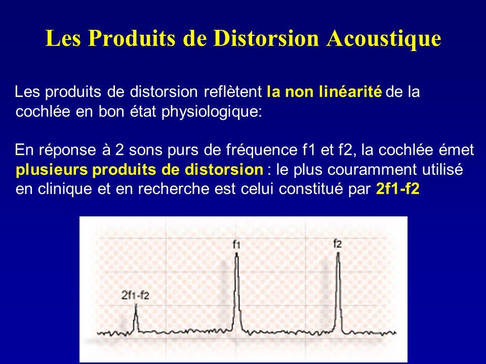 Les Produits de Distorsion Acoustique Les produits de distorsion reflètent la non linéarité de la cochlée en bon état physiologique: En réponse à 2 so