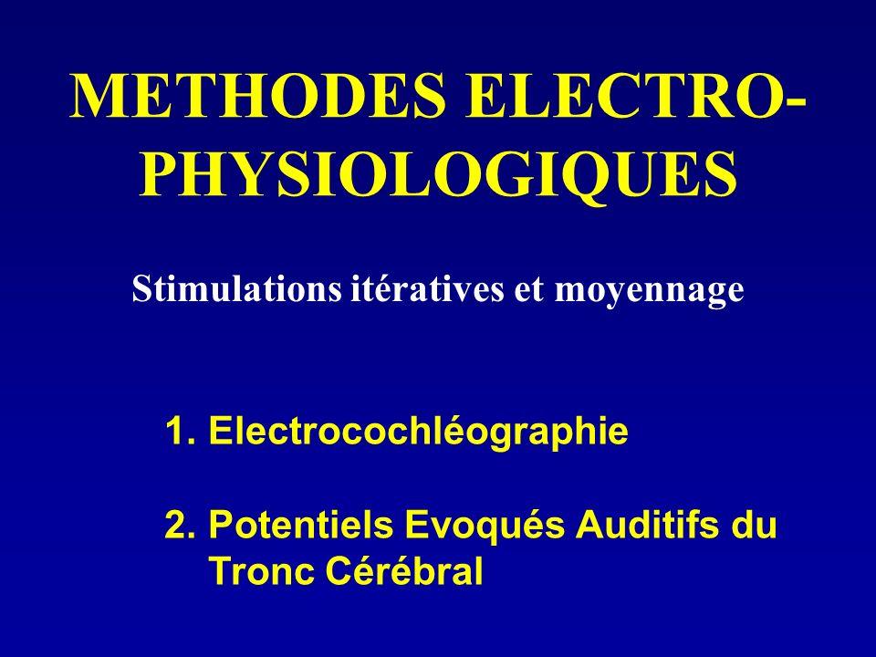 METHODES ELECTRO- PHYSIOLOGIQUES 1.Electrocochléographie 2.Potentiels Evoqués Auditifs du Tronc Cérébral Stimulations itératives et moyennage