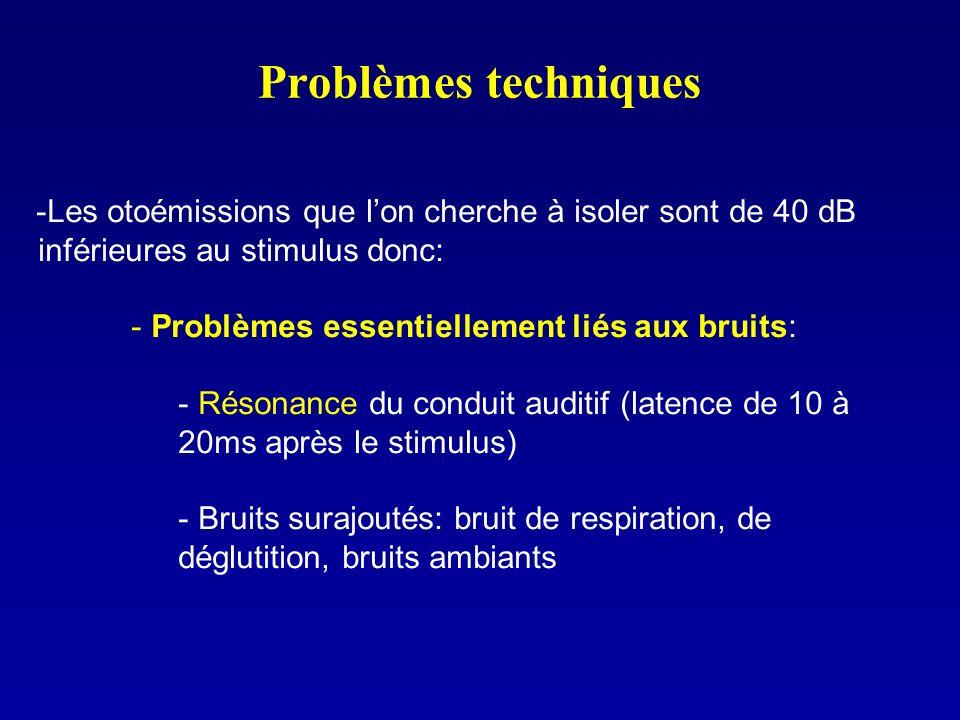 Problèmes techniques -Les otoémissions que lon cherche à isoler sont de 40 dB inférieures au stimulus donc: - Problèmes essentiellement liés aux bruit