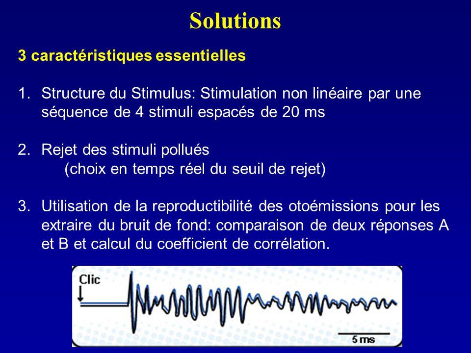 Solutions 3 caractéristiques essentielles 1.Structure du Stimulus: Stimulation non linéaire par une séquence de 4 stimuli espacés de 20 ms 2.Rejet des