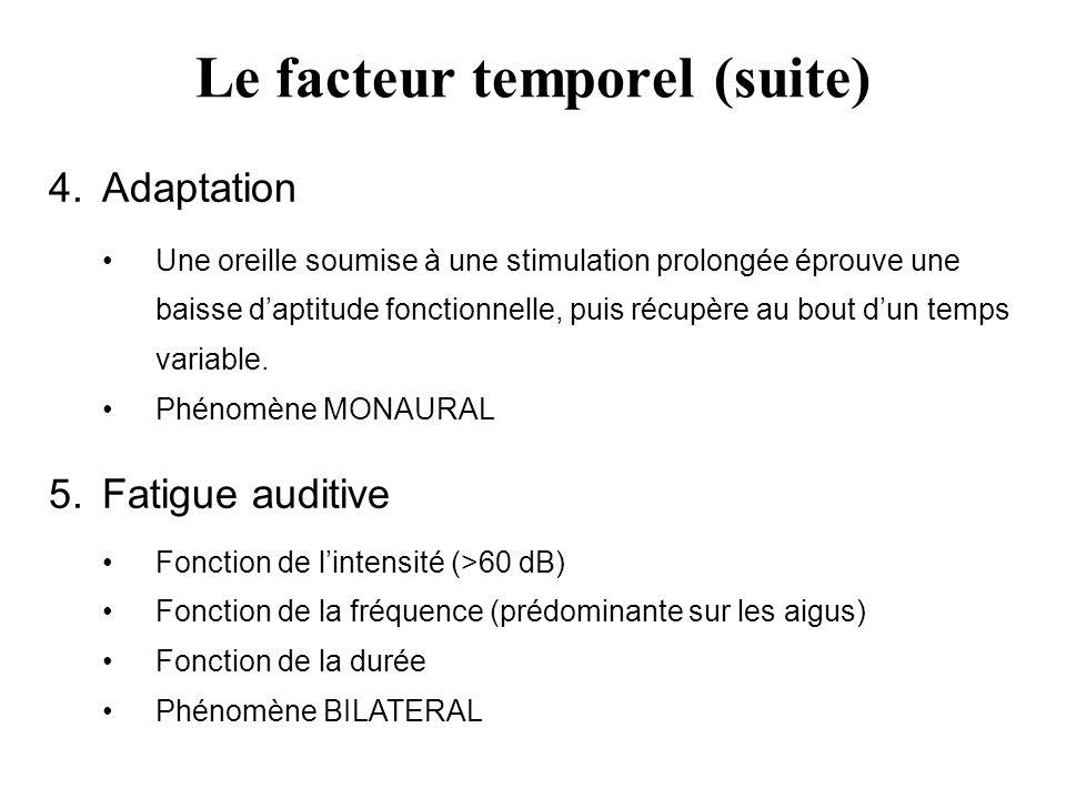 Le facteur temporel (suite) 4.Adaptation Une oreille soumise à une stimulation prolongée éprouve une baisse daptitude fonctionnelle, puis récupère au bout dun temps variable.