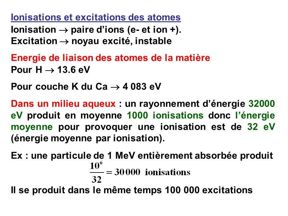 Ionisations et excitations des atomes Ionisation paire dions (e- et ion +).
