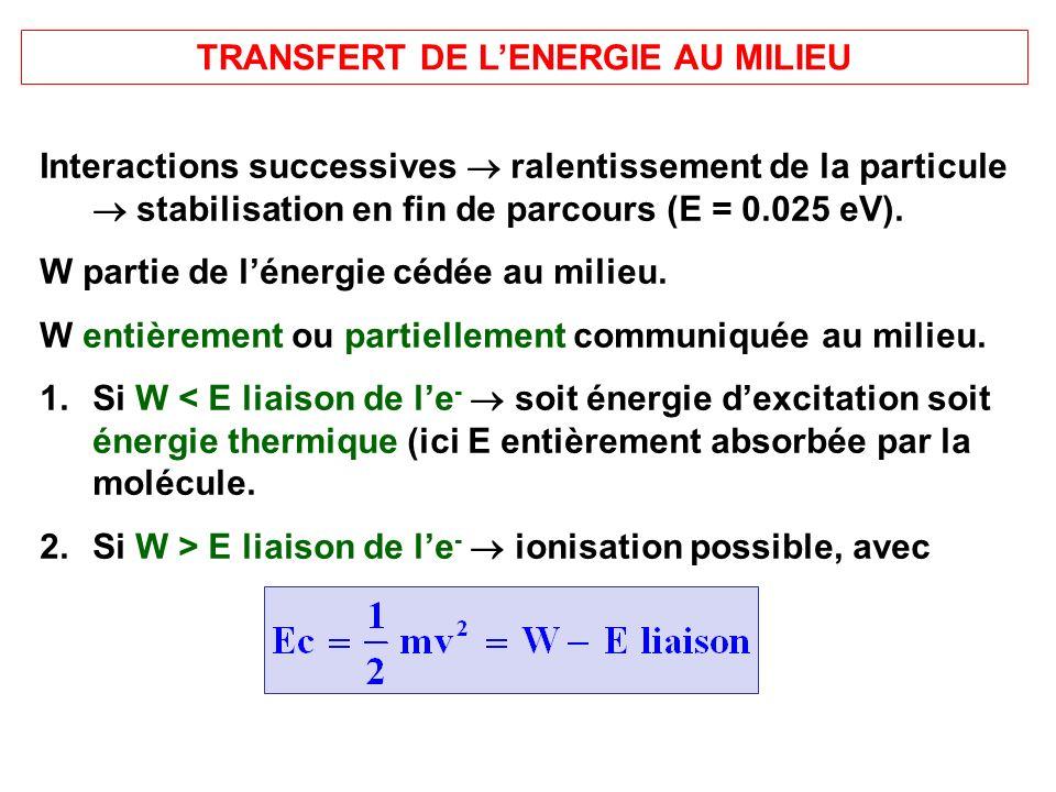 TRANSFERT DE LENERGIE AU MILIEU Interactions successives ralentissement de la particule stabilisation en fin de parcours (E = 0.025 eV).