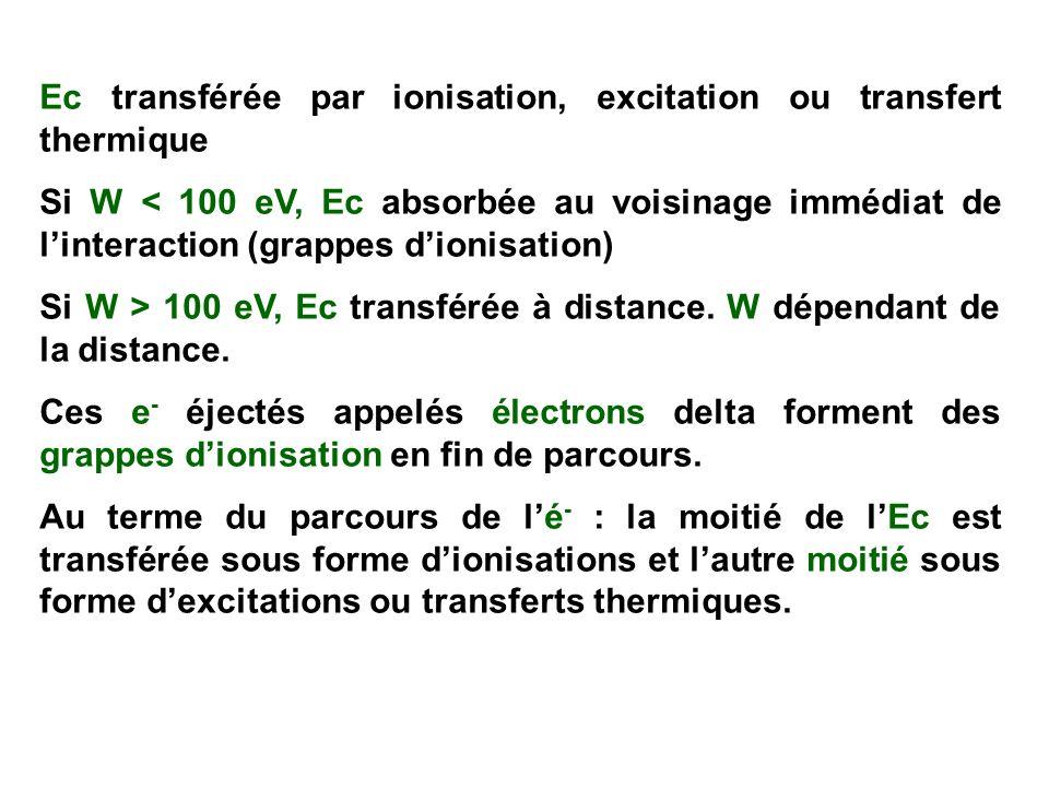 Ec transférée par ionisation, excitation ou transfert thermique Si W < 100 eV, Ec absorbée au voisinage immédiat de linteraction (grappes dionisation) Si W > 100 eV, Ec transférée à distance.