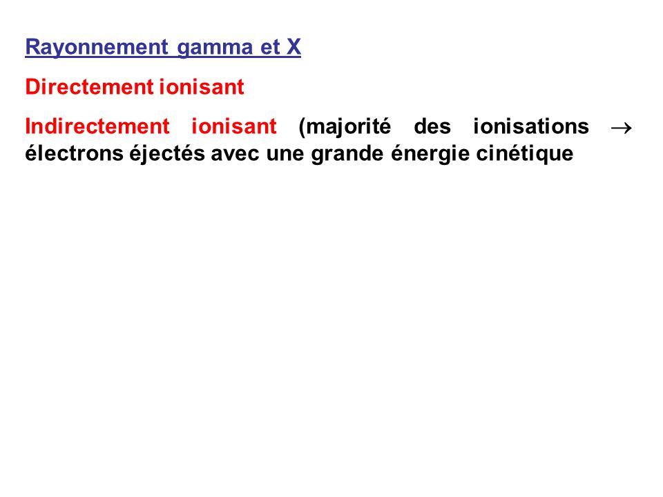 Rayonnement gamma et X Directement ionisant Indirectement ionisant (majorité des ionisations électrons éjectés avec une grande énergie cinétique