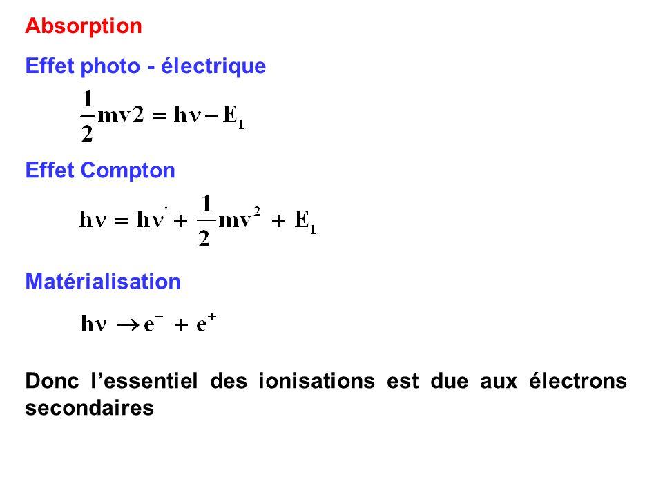 Effet Compton Matérialisation Donc lessentiel des ionisations est due aux électrons secondaires Absorption Effet photo - électrique