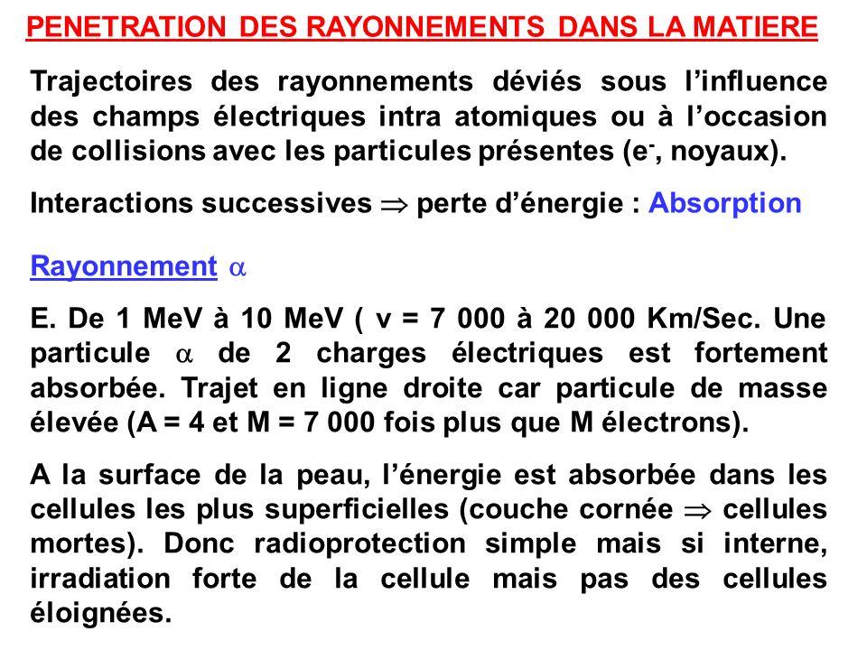 PENETRATION DES RAYONNEMENTS DANS LA MATIERE Trajectoires des rayonnements déviés sous linfluence des champs électriques intra atomiques ou à loccasion de collisions avec les particules présentes (e -, noyaux).