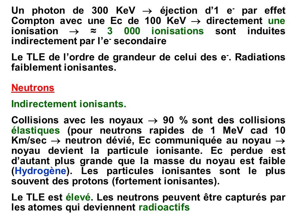 Un photon de 300 KeV éjection d1 e - par effet Compton avec une Ec de 100 KeV directement une ionisation 3 000 ionisations sont induites indirectement par le - secondaire Le TLE de lordre de grandeur de celui des e -.