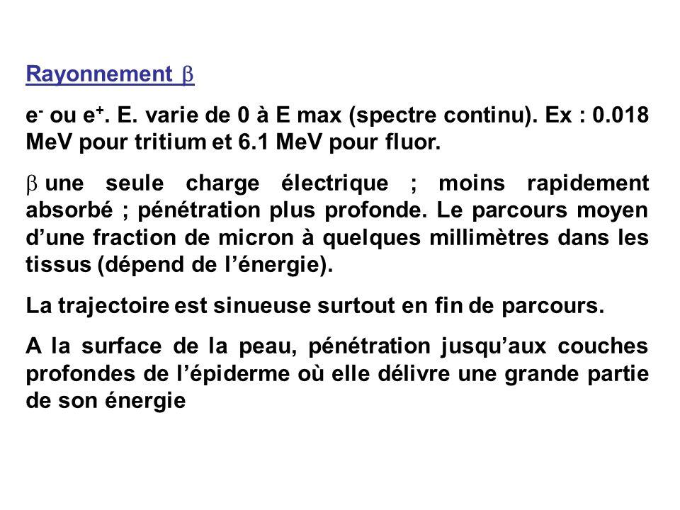 Rayonnement e - ou e +.E. varie de 0 à E max (spectre continu).