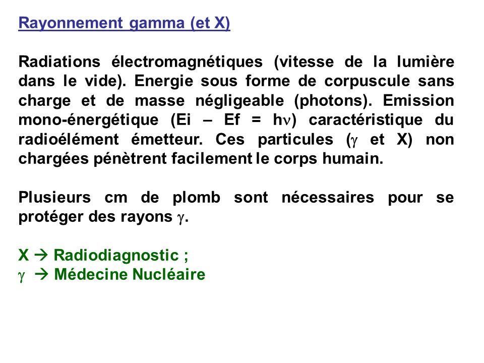 Rayonnement gamma (et X) Radiations électromagnétiques (vitesse de la lumière dans le vide).