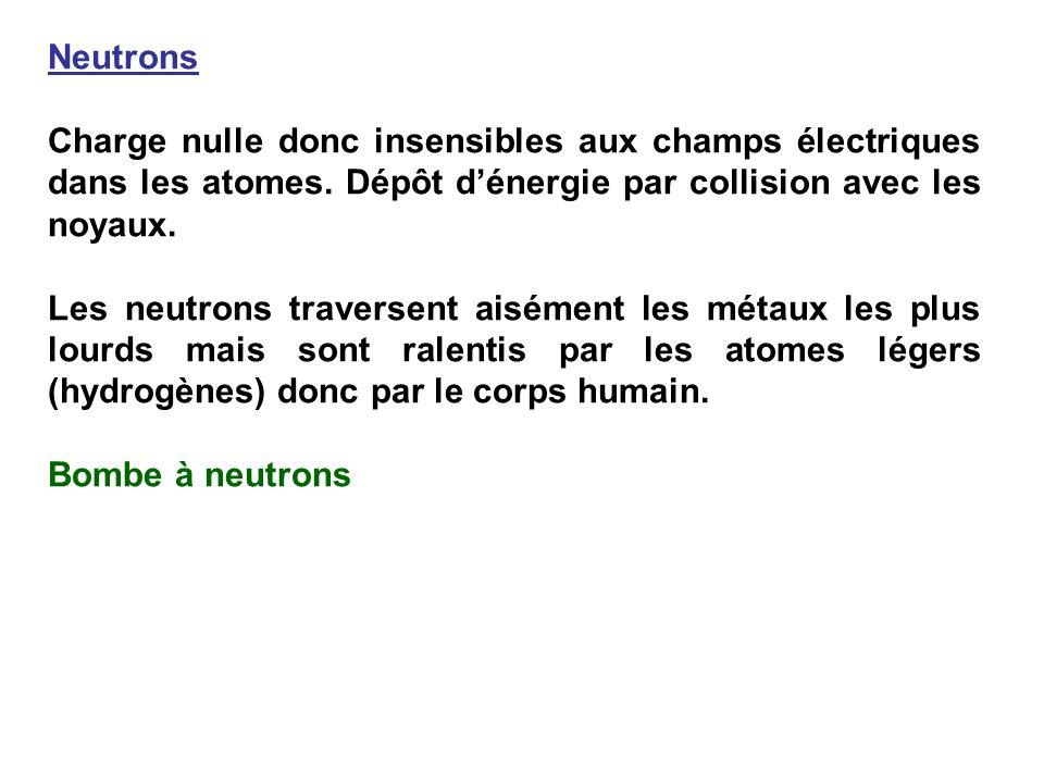 Neutrons Charge nulle donc insensibles aux champs électriques dans les atomes.