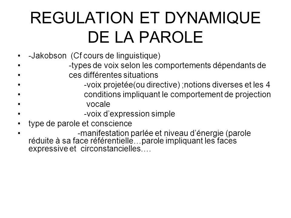 DYNAMIQUE DE LA PROJECTION VOCALE