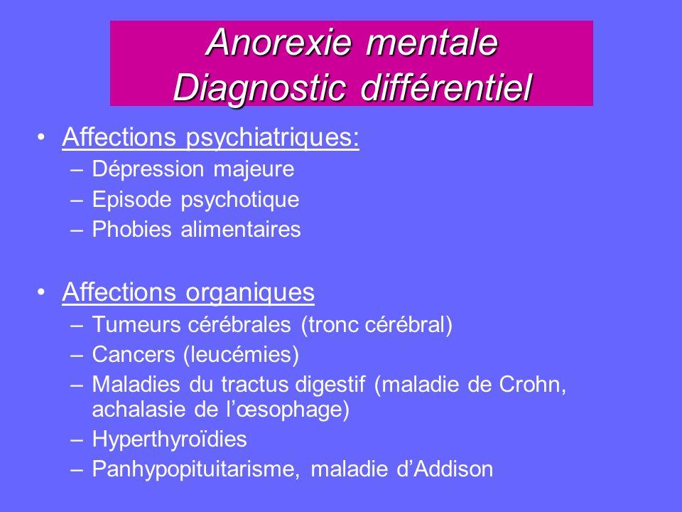 Anorexie mentale Diagnostic différentiel Affections psychiatriques: –Dépression majeure –Episode psychotique –Phobies alimentaires Affections organiqu