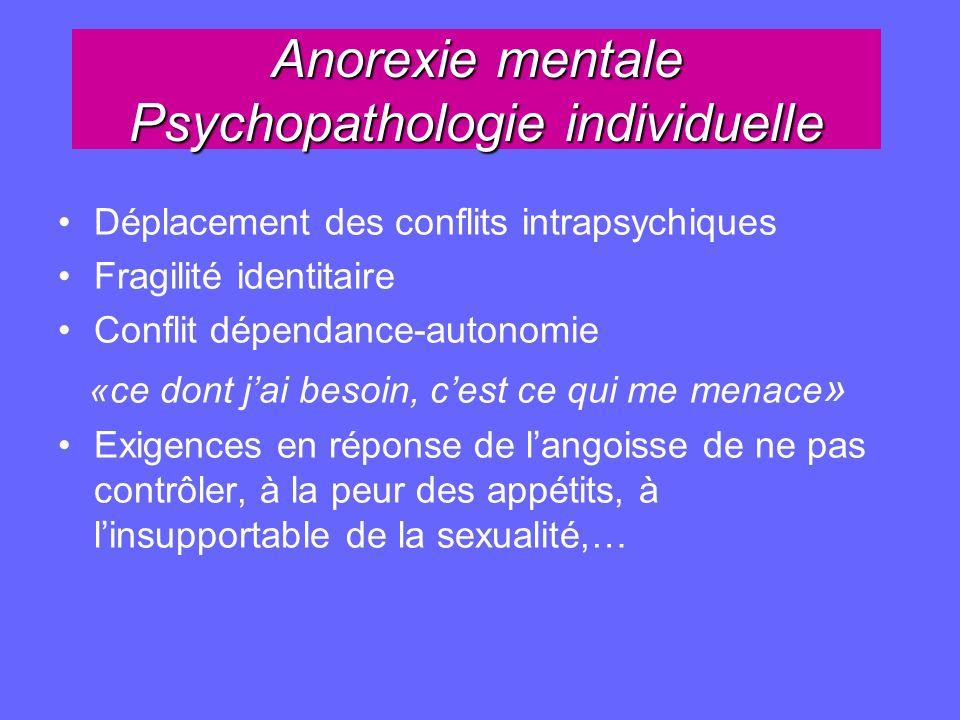 Anorexie mentale Psychopathologie individuelle Déplacement des conflits intrapsychiques Fragilité identitaire Conflit dépendance-autonomie «ce dont ja