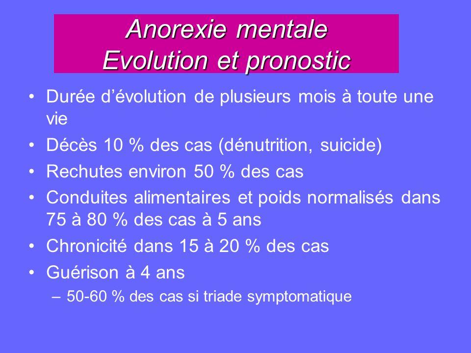 Anorexie mentale Evolution et pronostic Durée dévolution de plusieurs mois à toute une vie Décès 10 % des cas (dénutrition, suicide) Rechutes environ