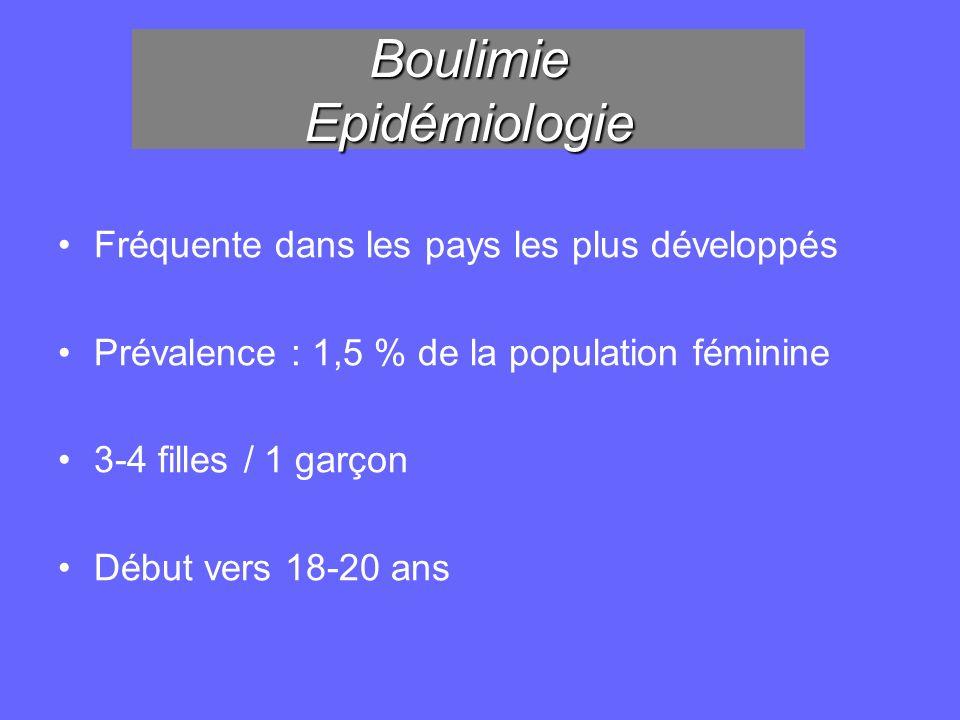 Boulimie Epidémiologie Fréquente dans les pays les plus développés Prévalence : 1,5 % de la population féminine 3-4 filles / 1 garçon Début vers 18-20