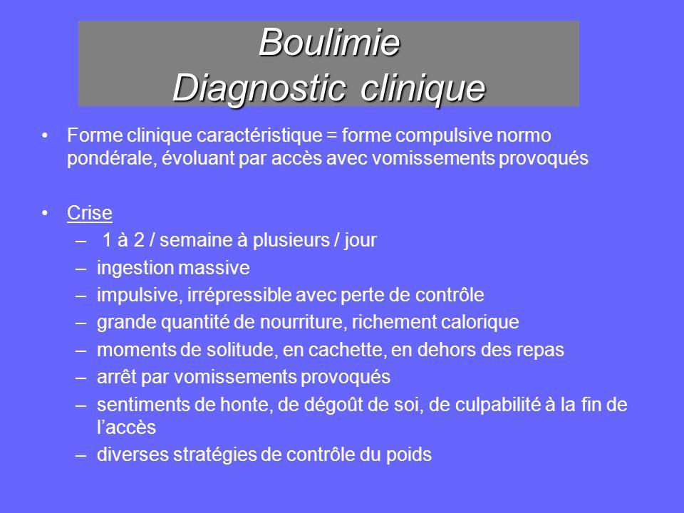 Boulimie Diagnostic clinique Forme clinique caractéristique = forme compulsive normo pondérale, évoluant par accès avec vomissements provoqués Crise –