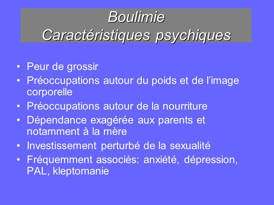 Boulimie Caractéristiques psychiques Peur de grossir Préoccupations autour du poids et de limage corporelle Préoccupations autour de la nourriture Dép