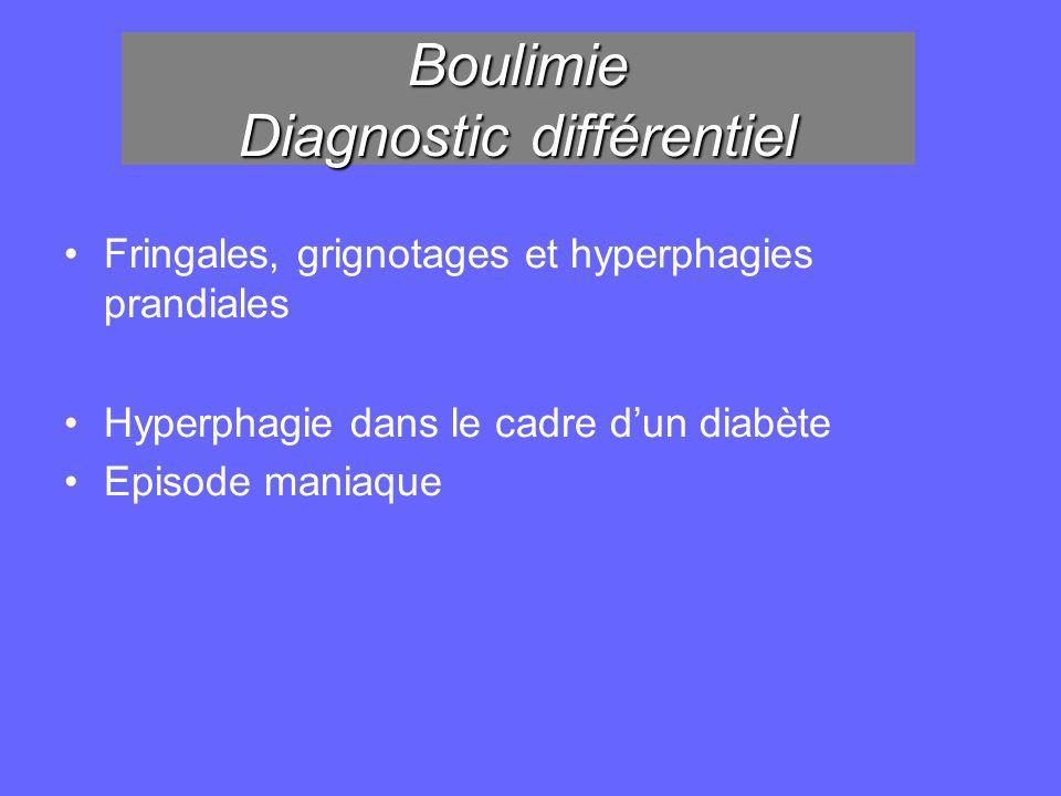 Boulimie Diagnostic différentiel Fringales, grignotages et hyperphagies prandiales Hyperphagie dans le cadre dun diabète Episode maniaque