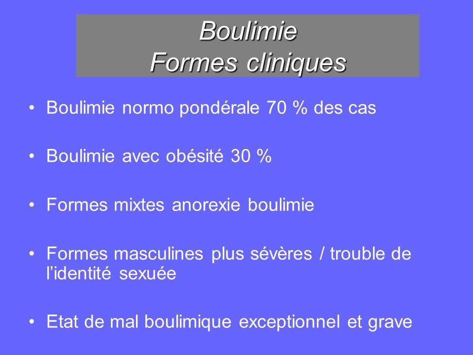 Boulimie Formes cliniques Boulimie normo pondérale 70 % des cas Boulimie avec obésité 30 % Formes mixtes anorexie boulimie Formes masculines plus sévè