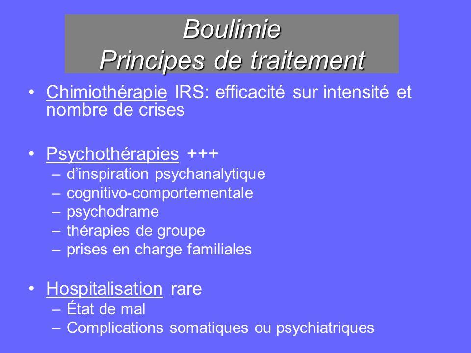 Boulimie Principes de traitement Chimiothérapie IRS: efficacité sur intensité et nombre de crises Psychothérapies +++ –dinspiration psychanalytique –c
