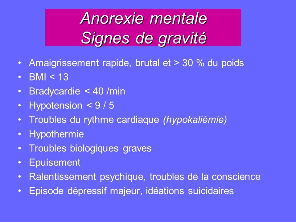 Anorexie mentale Signes de gravité Amaigrissement rapide, brutal et > 30 % du poids BMI < 13 Bradycardie < 40 /min Hypotension < 9 / 5 Troubles du ryt