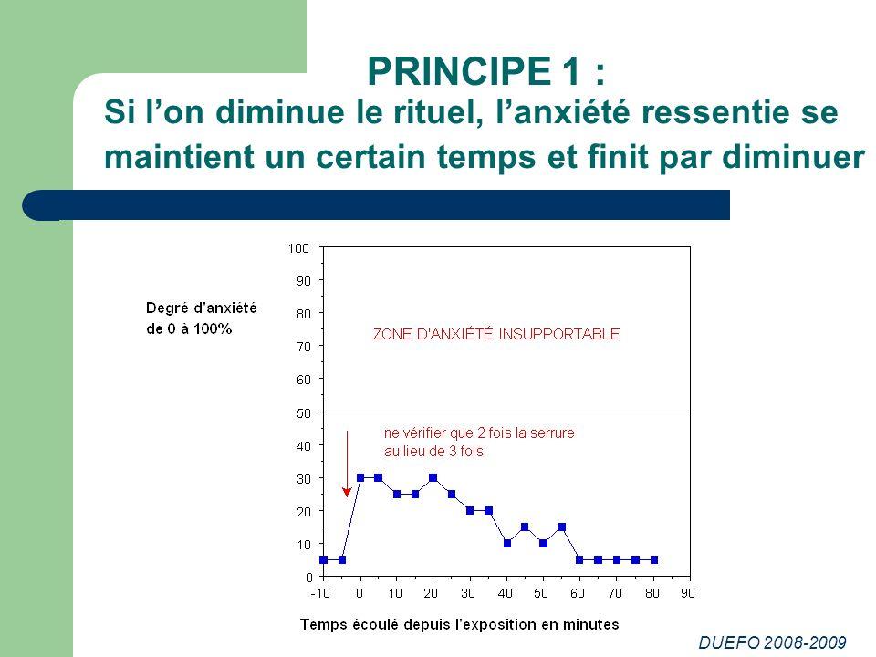 DUEFO 2008-2009 PRINCIPE 1 : Si lon diminue le rituel, lanxiété ressentie se maintient un certain temps et finit par diminuer