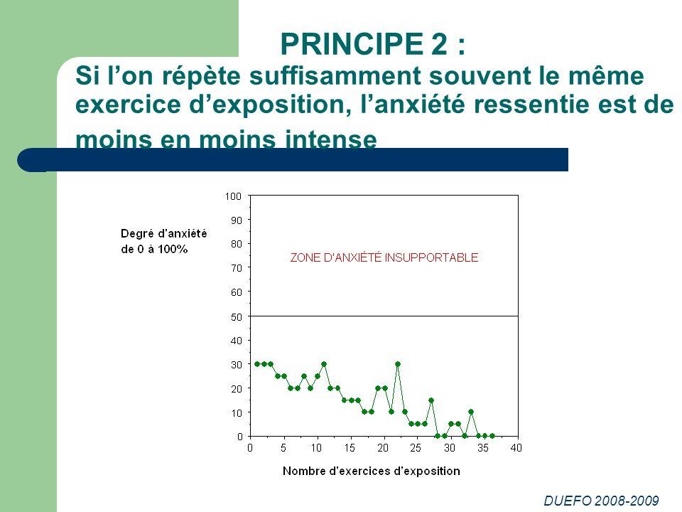 DUEFO 2008-2009 PRINCIPE 2 : Si lon répète suffisamment souvent le même exercice dexposition, lanxiété ressentie est de moins en moins intense