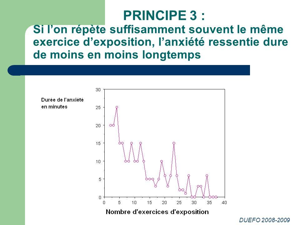 DUEFO 2008-2009 PRINCIPE 3 : Si lon répète suffisamment souvent le même exercice dexposition, lanxiété ressentie dure de moins en moins longtemps