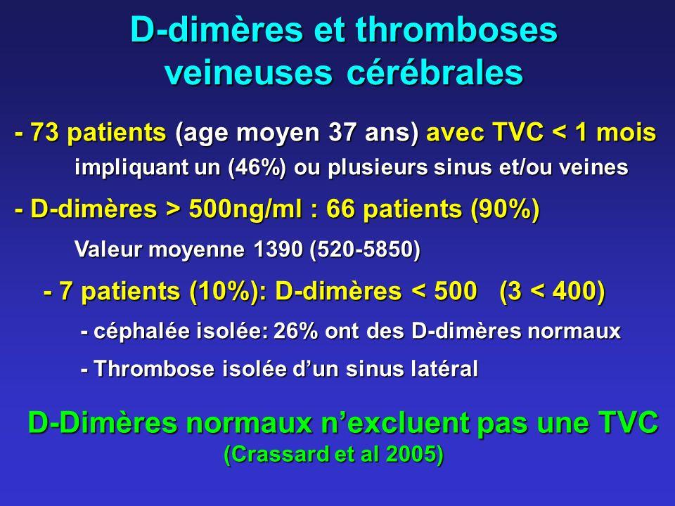 D-dimères et thromboses veineuses cérébrales - 73 patients (age moyen 37 ans) avec TVC < 1 mois impliquant un (46%) ou plusieurs sinus et/ou veines - 73 patients (age moyen 37 ans) avec TVC < 1 mois impliquant un (46%) ou plusieurs sinus et/ou veines - D-dimères > 500ng/ml : 66 patients (90%) - D-dimères > 500ng/ml : 66 patients (90%) Valeur moyenne 1390 (520-5850) - 7 patients (10%): D-dimères < 500 (3 < 400) - céphalée isolée: 26% ont des D-dimères normaux - céphalée isolée: 26% ont des D-dimères normaux - Thrombose isolée dun sinus latéral - Thrombose isolée dun sinus latéral D-Dimères normaux nexcluent pas une TVC (Crassard et al 2005) (Crassard et al 2005)