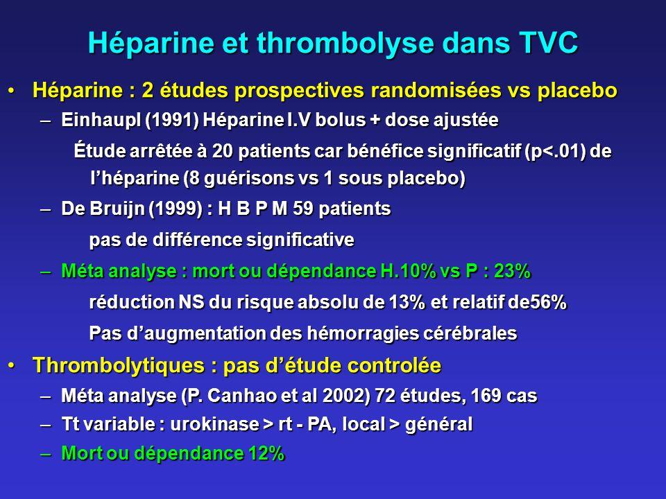 Héparine et thrombolyse dans TVC Héparine : 2 études prospectives randomisées vs placebo Héparine : 2 études prospectives randomisées vs placebo –Einhaupl (1991) Héparine I.V bolus + dose ajustée Étude arrêtée à 20 patients car bénéfice significatif (p<.01) de lhéparine (8 guérisons vs 1 sous placebo) –De Bruijn (1999) : H B P M 59 patients pas de différence significative pas de différence significative –Méta analyse : mort ou dépendance H.10% vs P : 23% réduction NS du risque absolu de 13% et relatif de56% réduction NS du risque absolu de 13% et relatif de56% Pas daugmentation des hémorragies cérébrales Pas daugmentation des hémorragies cérébrales Thrombolytiques : pas détude controléeThrombolytiques : pas détude controlée –Méta analyse (P.