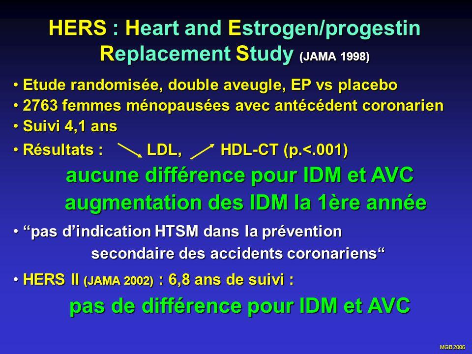 MGB 2006 HERS : Heart and Estrogen/progestin Replacement Study (JAMA 1998) Etude randomisée, double aveugle, EP vs placebo Etude randomisée, double av