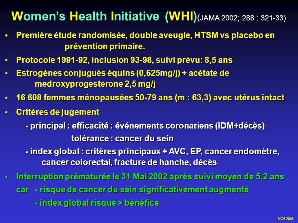 MGB 2006 Womens Health Initiative (WHI) ( JAMA 2002; 288 : 321-33) Première étude randomisée, double aveugle, HTSM vs placebo en prévention primaire.