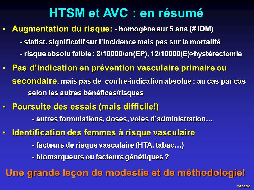 MGB 2006 HTSM et AVC : en résumé Augmentation du risque: - homogène sur 5 ans (# IDM) Augmentation du risque: - homogène sur 5 ans (# IDM) - statist.