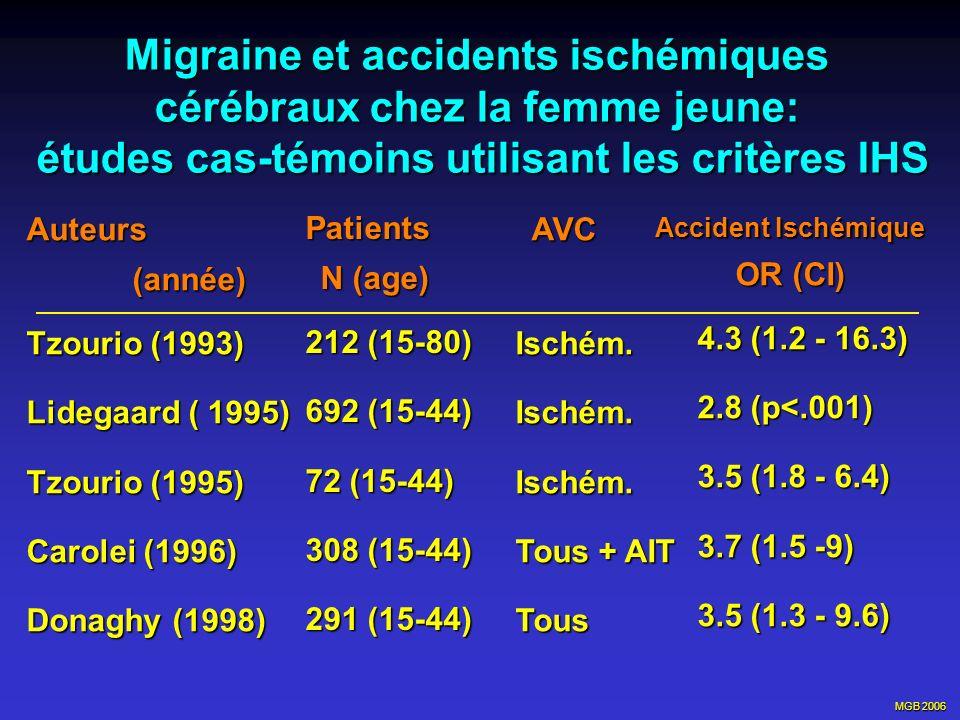 MGB 2006 Migraine et accidents ischémiques cérébraux chez la femme jeune: études cas-témoins utilisant les critères IHS études cas-témoins utilisant l