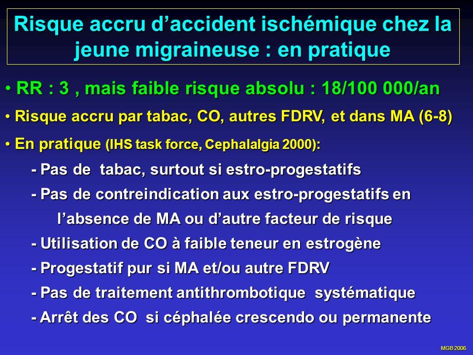 MGB 2006 Risque accru daccident ischémique chez la jeune migraineuse : en pratique RR : 3, mais faible risque absolu : 18/100 000/an RR : 3, mais faib