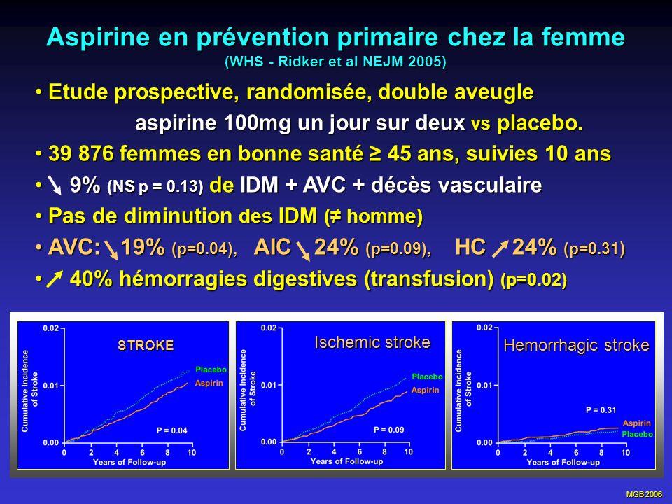 MGB 2006 Aspirine en prévention primaire chez la femme (WHS - Ridker et al NEJM 2005) Etude prospective, randomisée, double aveugle Etude prospective,