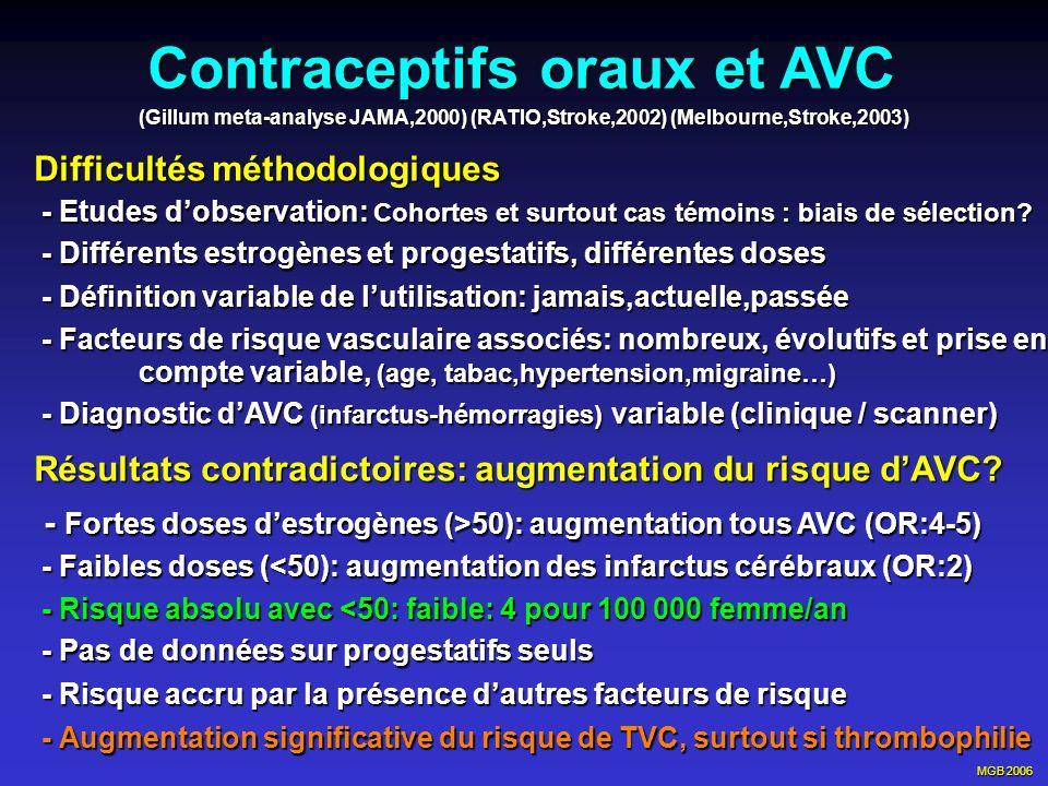 MGB 2006 Aspirine en prévention primaire chez la femme (WHS - Ridker et al NEJM 2005) Etude prospective, randomisée, double aveugle Etude prospective, randomisée, double aveugle aspirine 100mg un jour sur deux vs placebo.
