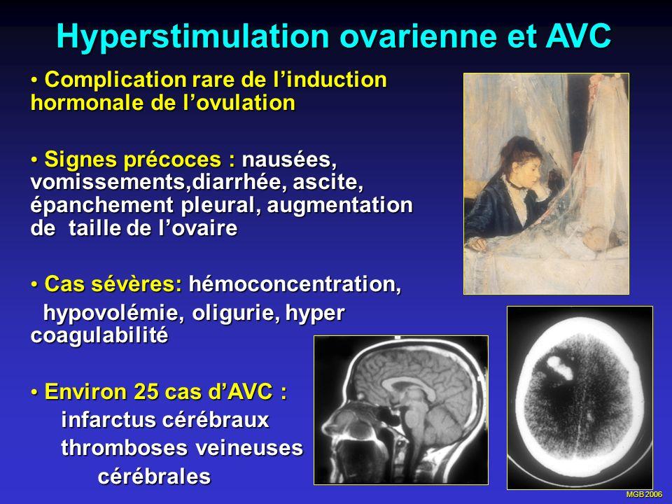 MGB 2006 Grossesse et AVC Risque dAVC significativement augmenté pendant les 6 semaines Risque dAVC significativement augmenté pendant les 6 semaines du post partum: Infarctus RR:5 Hémorragies RR:18 du post partum: Infarctus RR:5 Hémorragies RR:18 Pas daugmentation significative pendant la grossesse Pas daugmentation significative pendant la grossesse Causes: Causes: - spécifiques rares : Eclampsie (O.5-2% des grossesses), choriocarcinome, embolies de liquide amniotique, cardiomyopathie, angiopathie cérébrale post partum - spécifiques rares : Eclampsie (O.5-2% des grossesses), choriocarcinome, embolies de liquide amniotique, cardiomyopathie, angiopathie cérébrale post partum - non spécifiques: toutes causes dAVC - non spécifiques: toutes causes dAVC du sujet jeune du sujet jeune