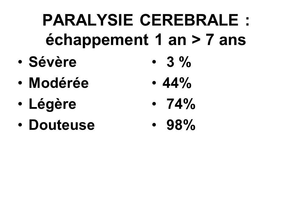 PARALYSIE CEREBRALE : échappement 1 an > 7 ans Sévère Modérée Légère Douteuse 3 % 44% 74% 98%