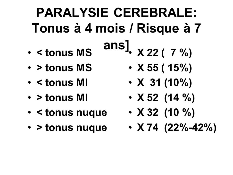 PARALYSIE CEREBRALE: Examen neurologique à 4 mois /Risque à 7 ans NORMAL SUSPECT ANORMAL 1 %o 1 % (x 10) 10 % (x 100)