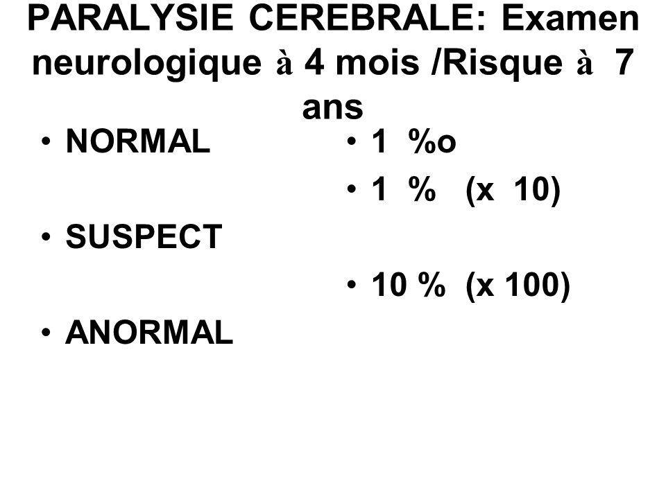 PARALYSIE CEREBRALE: Examen neurologique à 4 mois /Risque à 7 ans NORMAL SUSPECT ANORMAL 1 %o 1 % (x 10) 10 % (x 100)