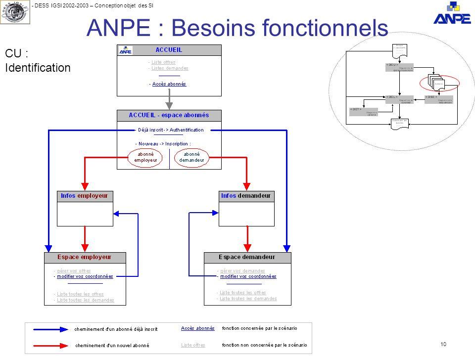 - DESS IGSI 2002-2003 – Conception objet des SI Déc 200310 ANPE : Besoins fonctionnels CU : Identification