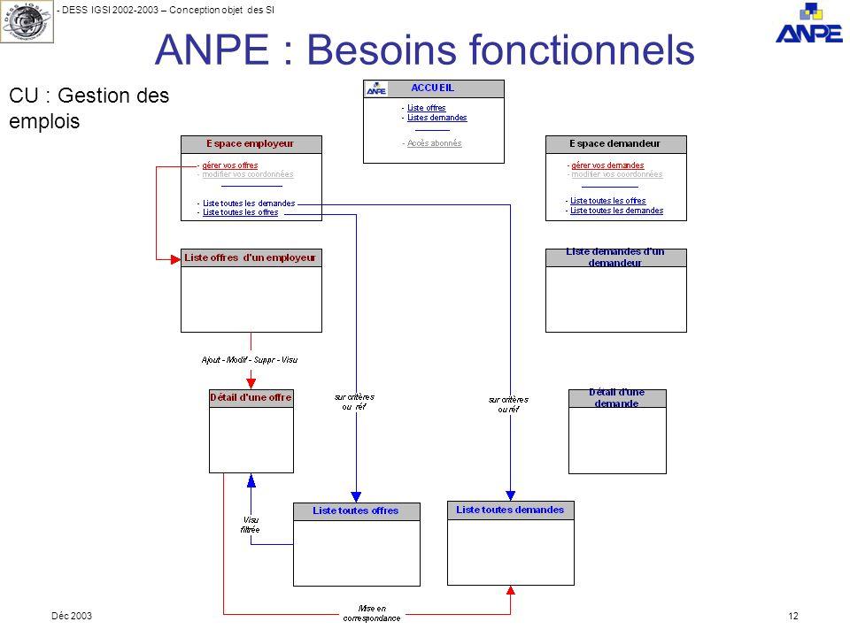 - DESS IGSI 2002-2003 – Conception objet des SI Déc 200312 ANPE : Besoins fonctionnels CU : Gestion des emplois