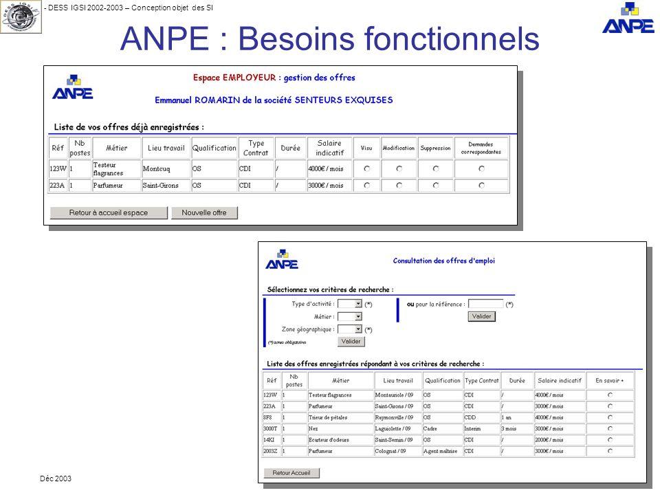 - DESS IGSI 2002-2003 – Conception objet des SI Déc 200313 ANPE : Besoins fonctionnels