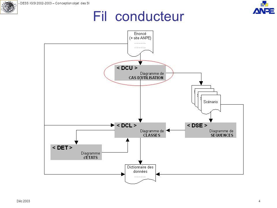 - DESS IGSI 2002-2003 – Conception objet des SI Déc 20034 Fil conducteur