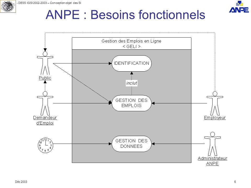 - DESS IGSI 2002-2003 – Conception objet des SI Déc 20035 ANPE : Besoins fonctionnels