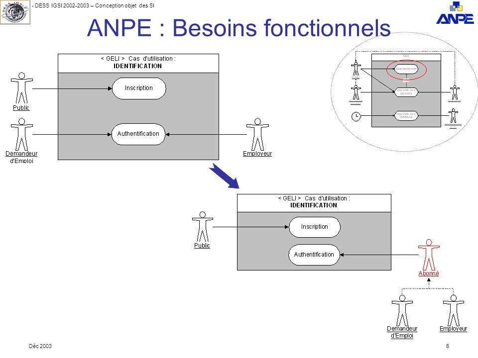 - DESS IGSI 2002-2003 – Conception objet des SI Déc 20036 ANPE : Besoins fonctionnels