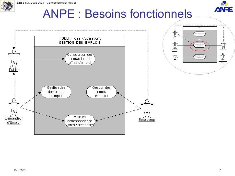 - DESS IGSI 2002-2003 – Conception objet des SI Déc 20037 ANPE : Besoins fonctionnels